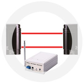 Why choose us? We specialize in solar powered wireless infrared beam sensors for driveway alarm & perimeter protection. Our solar powered wireless beam sensors are the best among the same kind products in the world, because: Super-long working time without sunlight: it can keep working 3 months without sunlight Super-low power consumption: 0.1mA for dual beam sensor Super-small size solar cell: can be built into the beam sensor case Super-long detection range: 20-300 meters